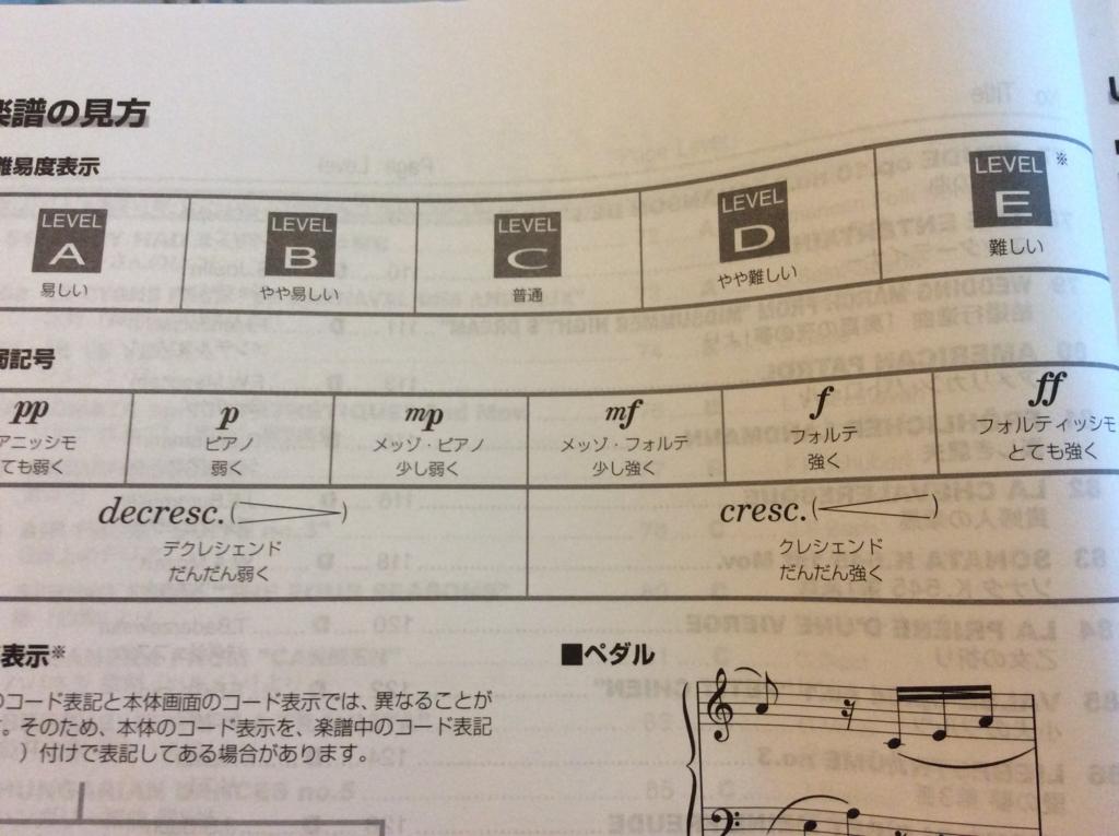 f:id:pianosukisugiru:20161123110703j:plain