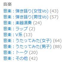 f:id:pianosukisugiru:20180721221849j:plain