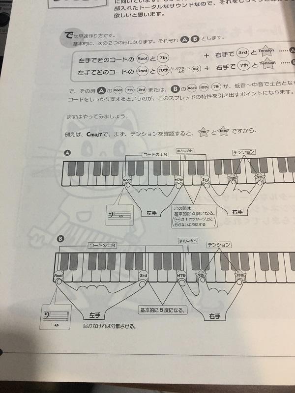 f:id:pianosukisugiru:20181215212604j:plain
