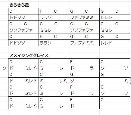 f:id:pianosukisugiru:20200509114239p:plain