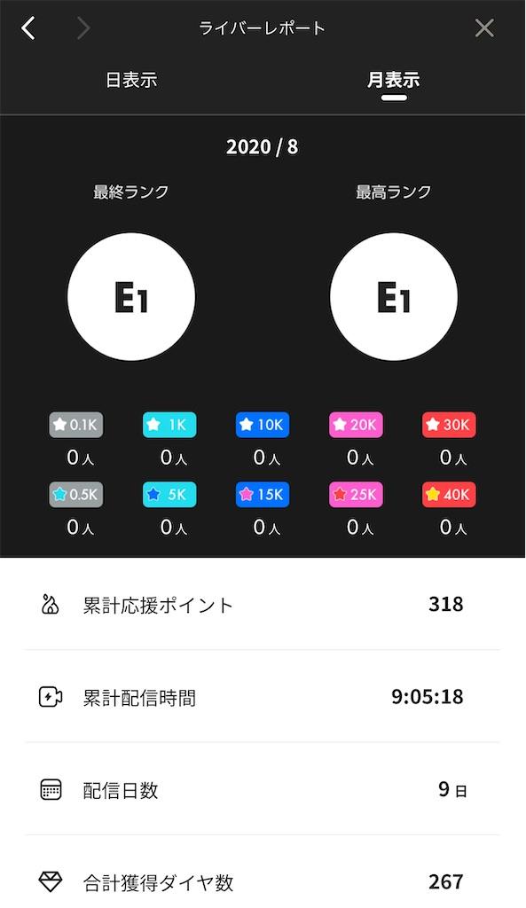 f:id:pianosukisugiru:20200829204345j:image