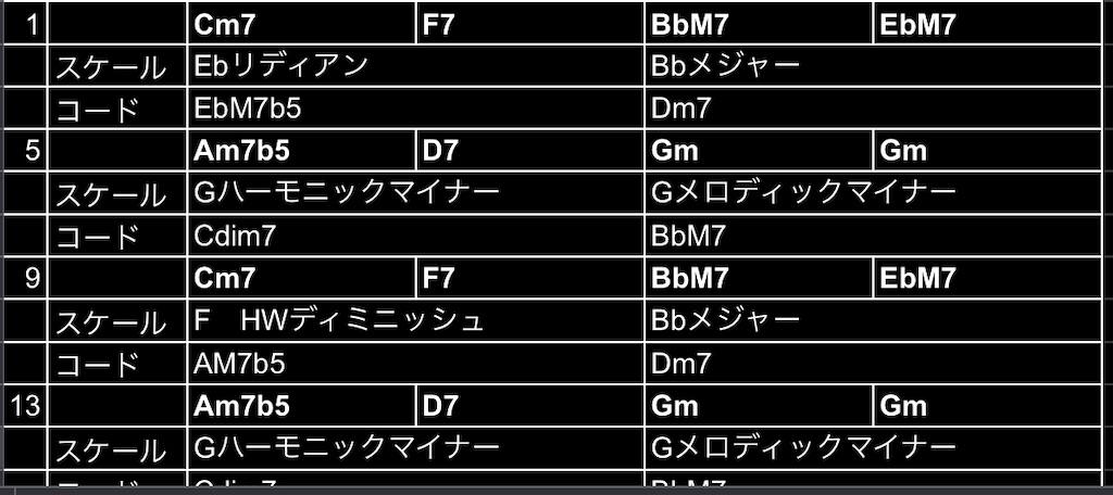 f:id:pianosukisugiru:20210113234841j:image