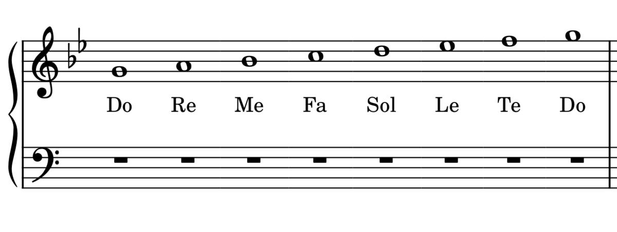 f:id:pianosukisugiru:20210417021826p:plain