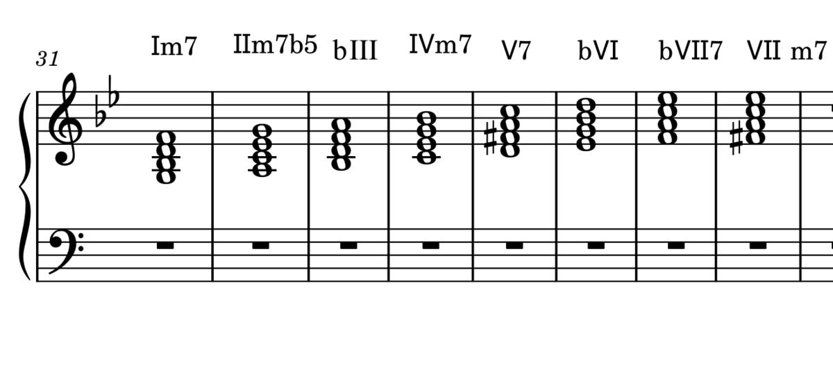 f:id:pianosukisugiru:20210417123256p:plain