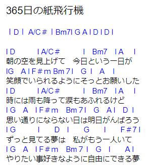 f:id:pianosukisugiru:20210710191001p:plain