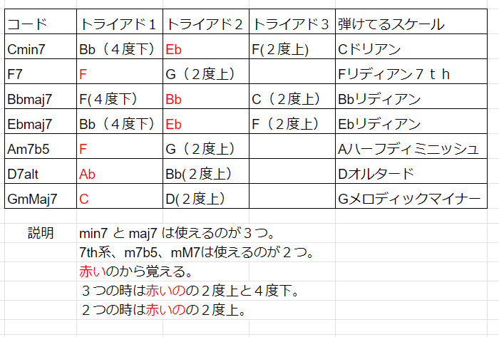 f:id:pianosukisugiru:20211001164112p:plain