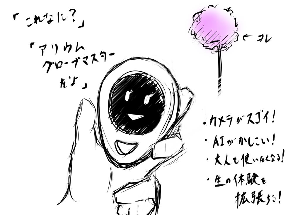 f:id:piccolo_yamamori:20180708192418p:plain