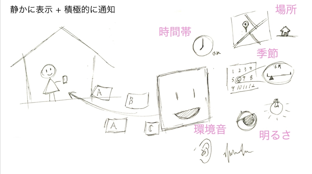 f:id:piccolo_yamamori:20180708203951j:plain