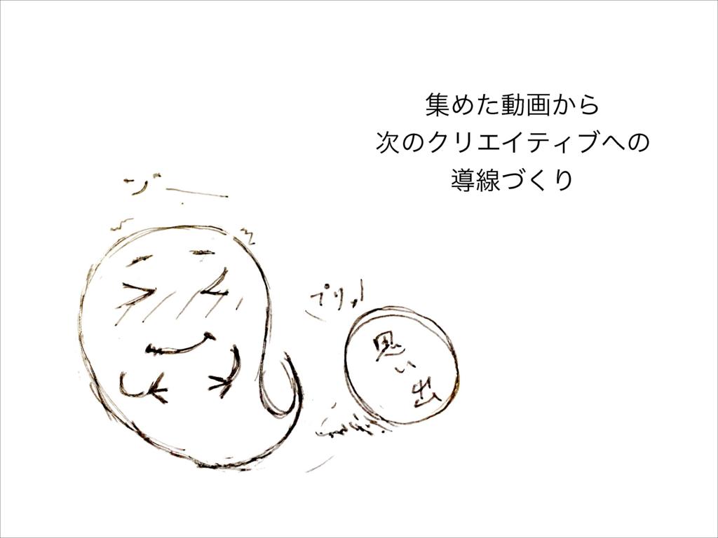 f:id:piccolo_yamamori:20180708205420p:plain