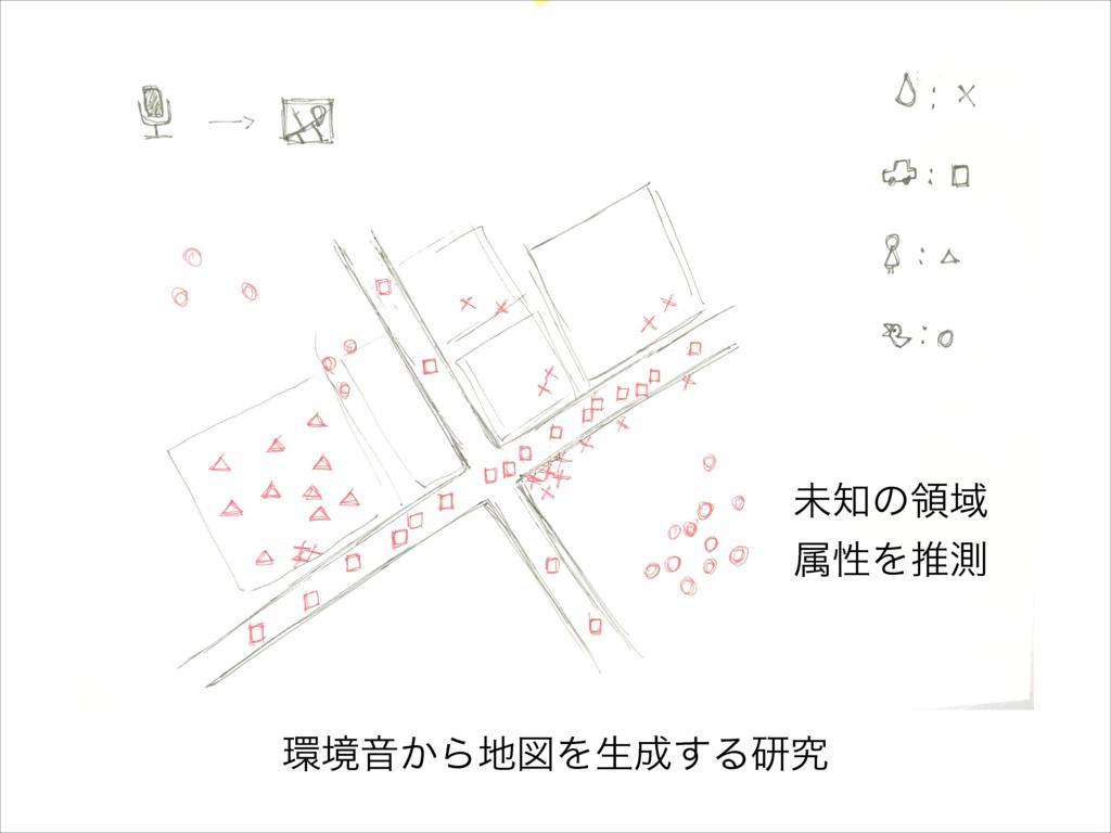 f:id:piccolo_yamamori:20180708210029p:plain