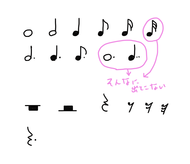 f:id:pichichi-2525piano:20160530142257p:plain