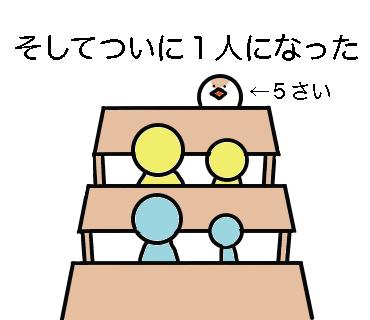 f:id:pichichi-2525piano:20170527234340p:plain