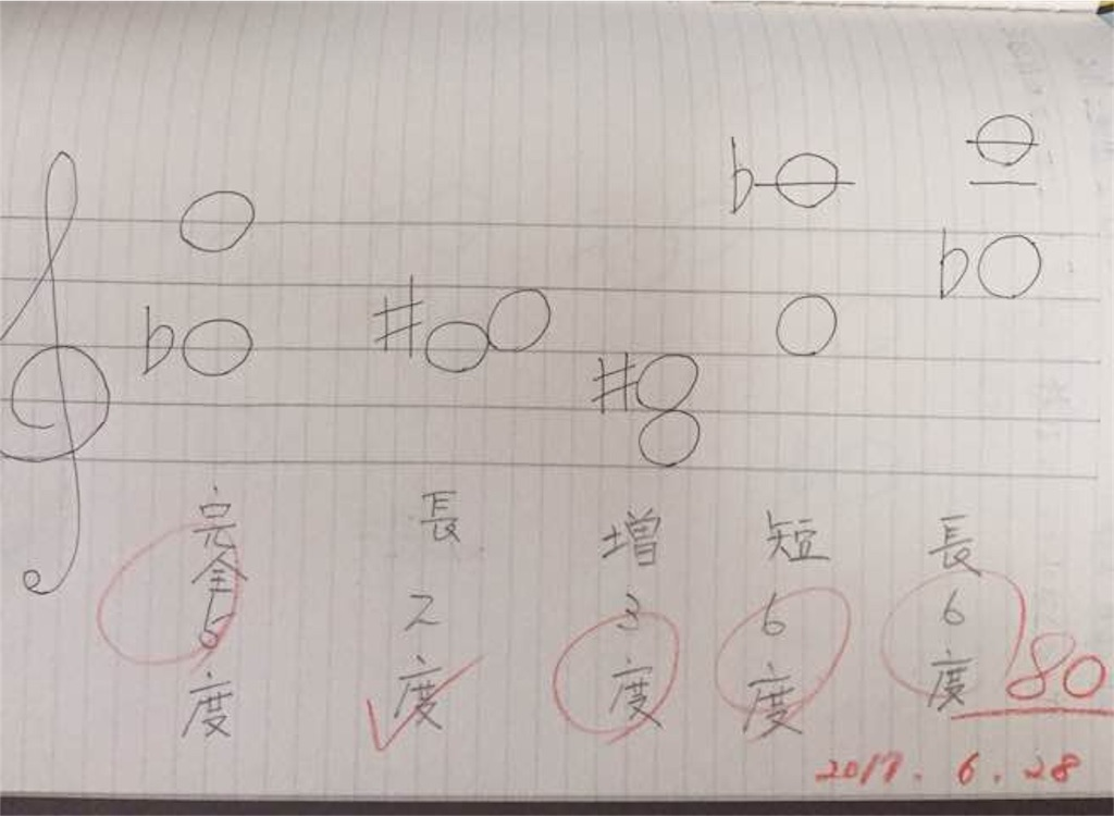 f:id:pichichi-2525piano:20170628154345j:image