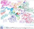 @zumico39さんにマインドマップを描いていただきました!