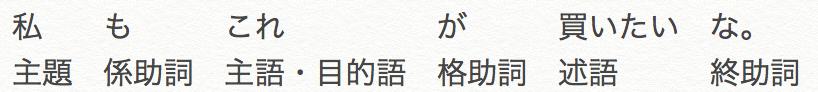 f:id:pichikupachiku:20180111001557p:plain