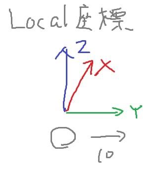 f:id:pickles-ochazuke:20170104032938j:plain