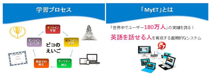 f:id:picoyonezawa:20170117104833j:plain
