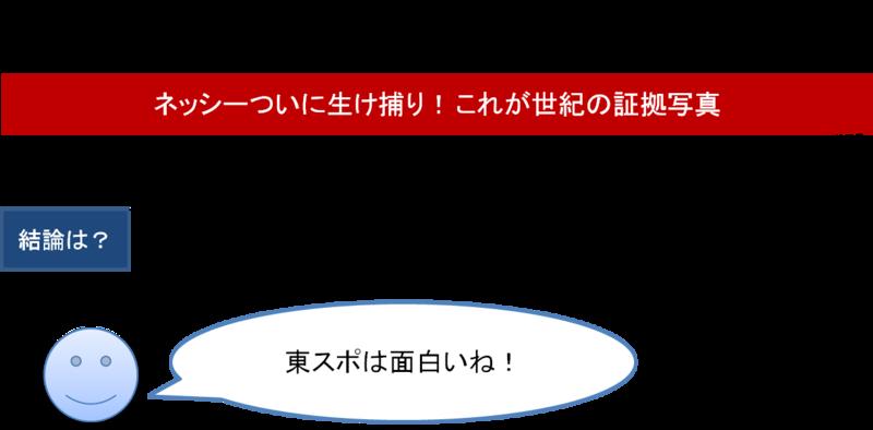 f:id:picsim:20160512173738p:plain