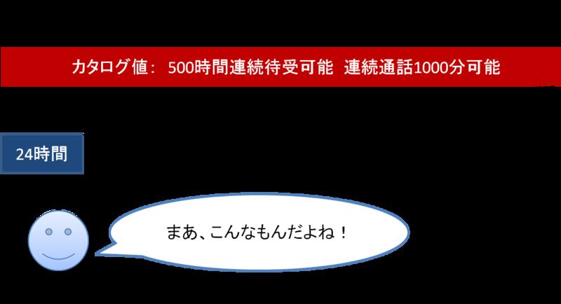f:id:picsim:20160512173739p:plain