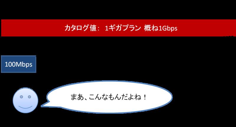 f:id:picsim:20160512173740p:plain