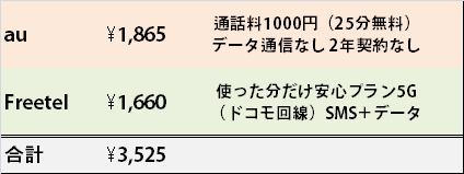 f:id:picsim:20160701060336p:plain