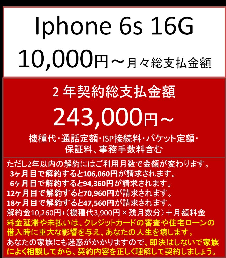 携帯電話料金の表示