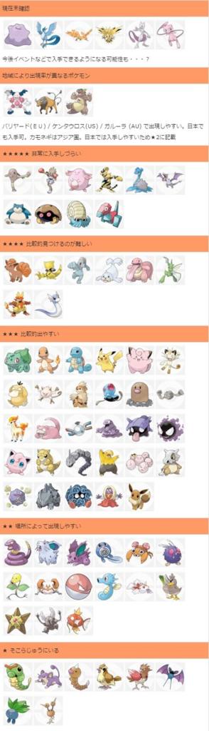 f:id:pikachugo:20160724110548p:plain