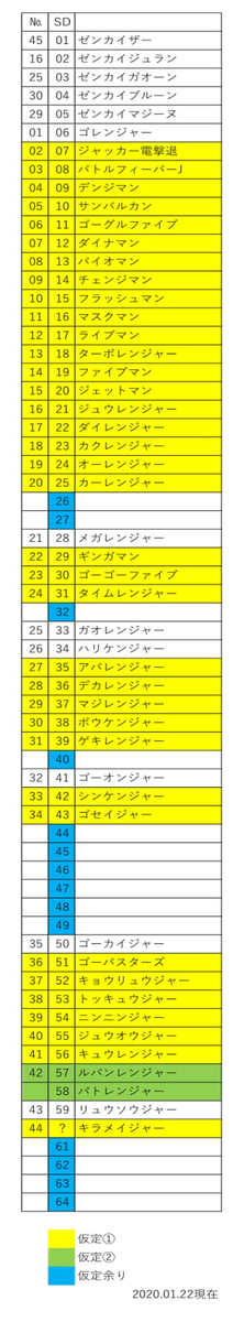 f:id:pikawa:20210120144352p:plain