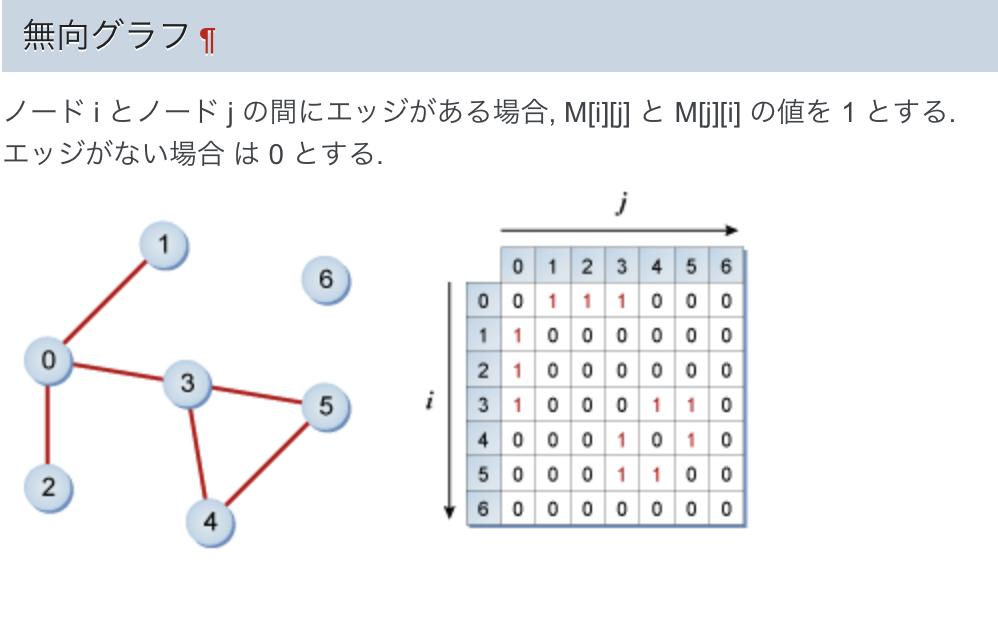 f:id:pikesaku:20170716223645p:plain