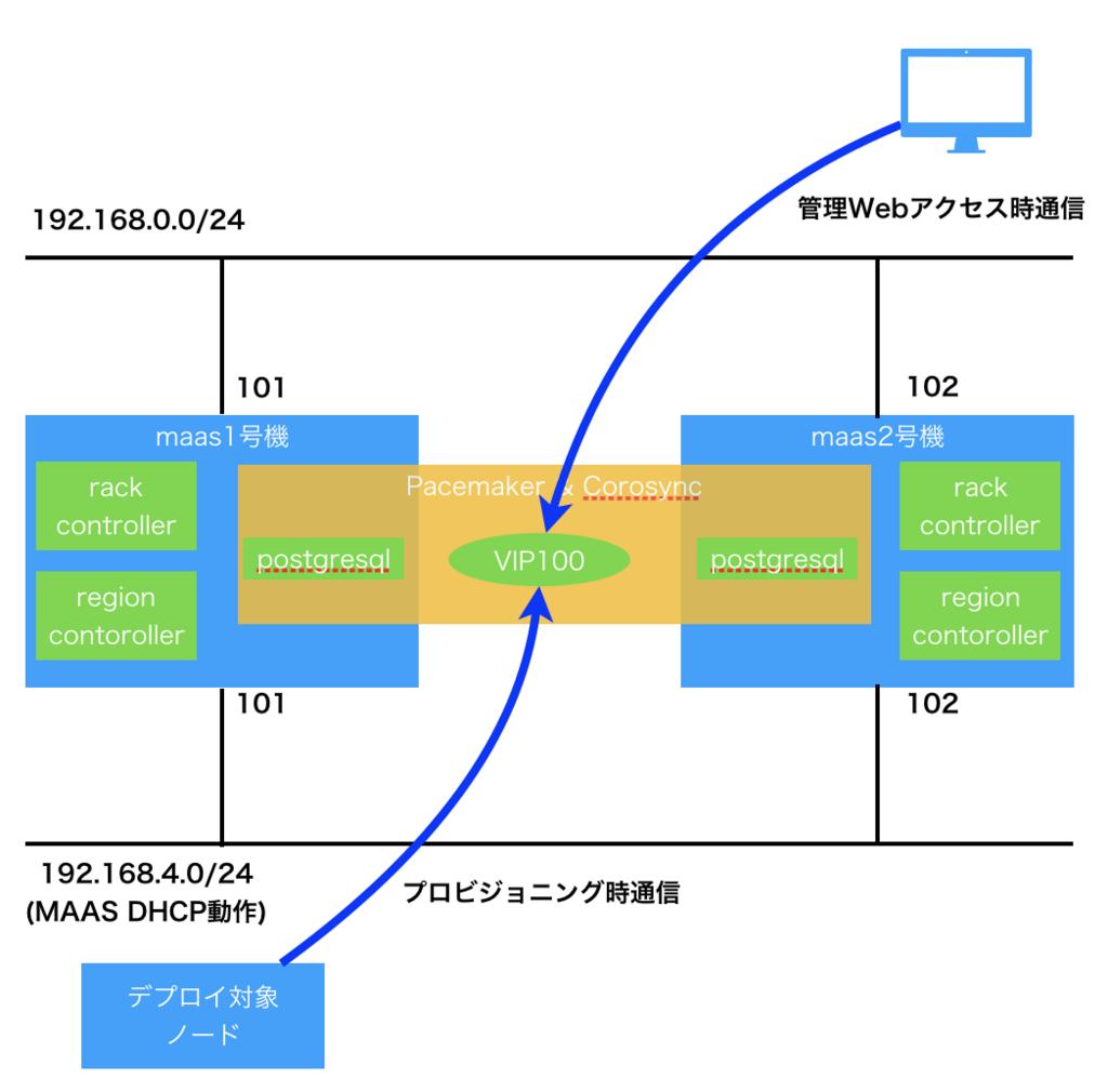 f:id:pikesaku:20180114191104p:plain