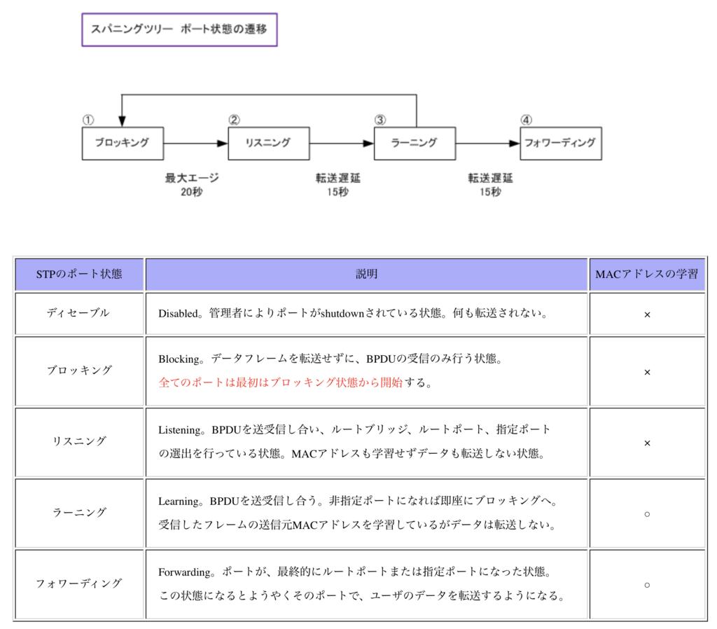 f:id:pikesaku:20180127182100p:plain