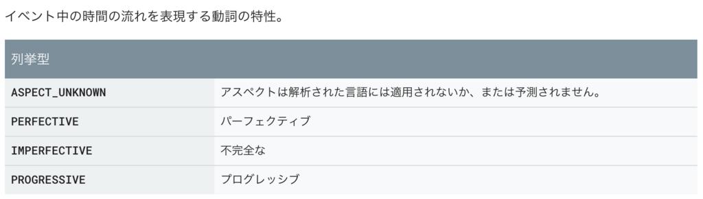 f:id:pikesaku:20180617092056p:plain