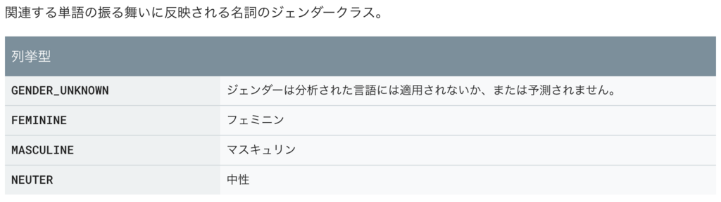 f:id:pikesaku:20180617092720p:plain