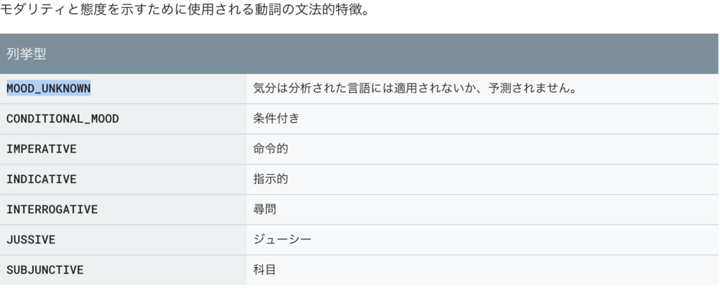 f:id:pikesaku:20180617092925p:plain