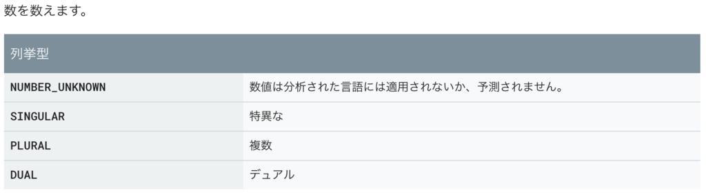 f:id:pikesaku:20180617092948p:plain
