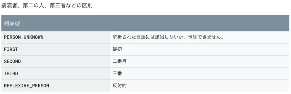 f:id:pikesaku:20180617093422p:plain