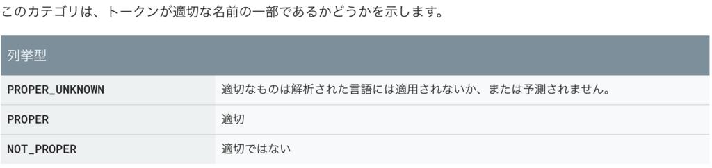 f:id:pikesaku:20180617093428p:plain