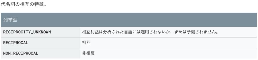 f:id:pikesaku:20180617093433p:plain