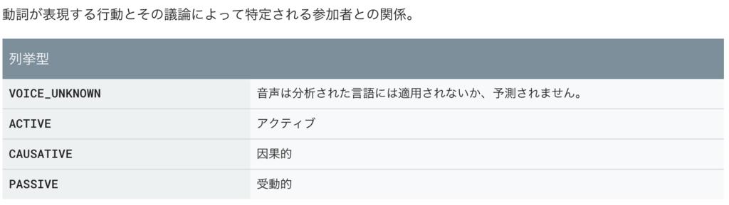 f:id:pikesaku:20180617093444p:plain