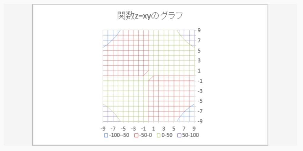 f:id:pikesaku:20180708091758p:plain