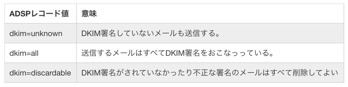 f:id:pikesaku:20191116152054p:plain