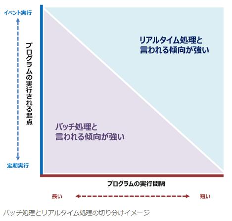 f:id:pikesaku:20210119235837p:plain
