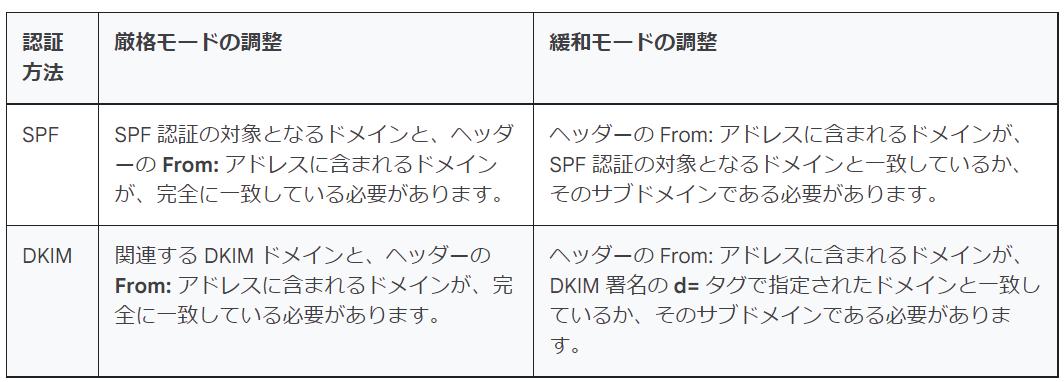f:id:pikesaku:20210927221249p:plain