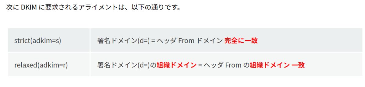 f:id:pikesaku:20210927221844p:plain