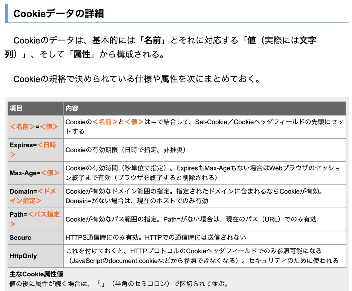 f:id:pikesaku:20211002173617p:plain