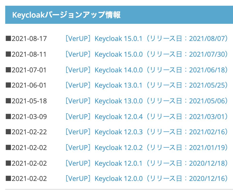 f:id:pikesaku:20211003144542p:plain