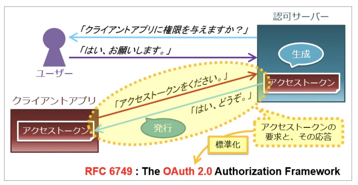f:id:pikesaku:20211004032925p:plain
