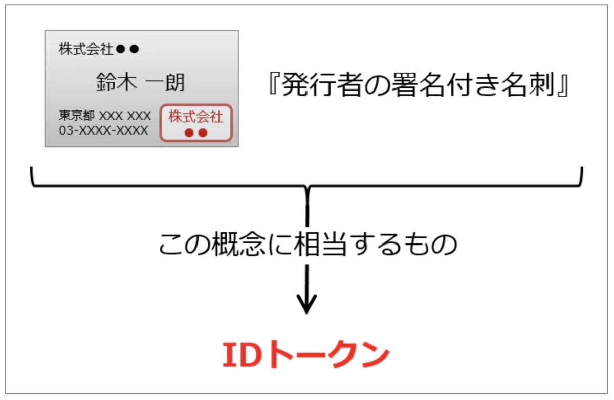 f:id:pikesaku:20211004033235p:plain