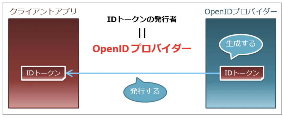 f:id:pikesaku:20211004033323p:plain