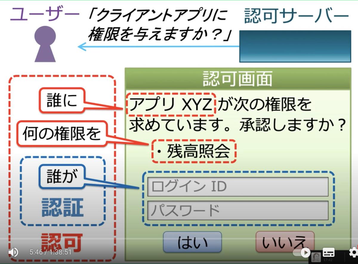 f:id:pikesaku:20211004041238p:plain
